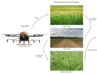Evaluation of Altitude Sensors for a Crop Spraying Drone