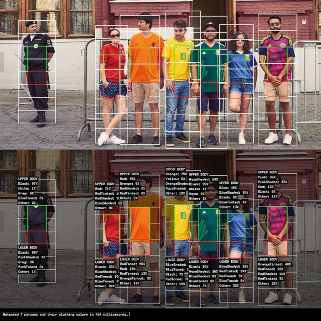 TensorFlow App to identify the most common fashion choices, looking for people who are dressed different than the crowd. (credits: nøcomputer https://medium.com/@nocomputer/exception-spotting-new-balance-227e604c0093 / Flickr Creative Commons Attribution-NonCommercial-NoDerivs 2.0 Generic (CC BY-NC-ND 2.0))