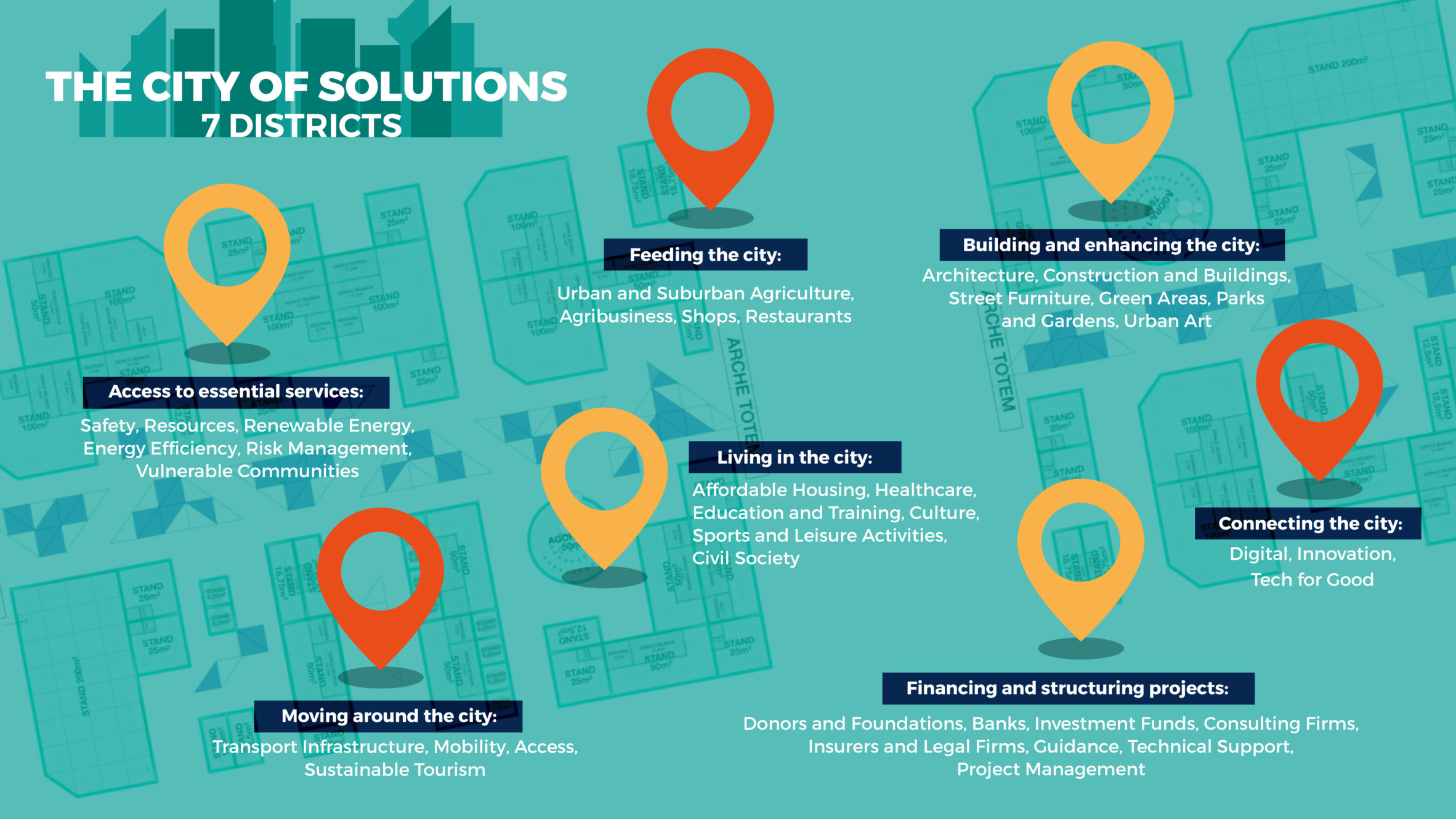 The City of Solutions (credits: Digital Africa)